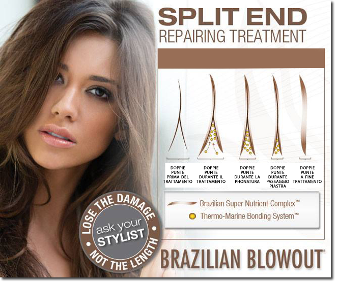 Brazilian Blowout Split End Repairing